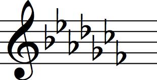 key signature of cb major