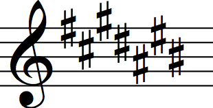 key signature of c sharp major