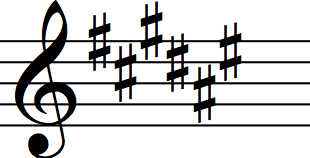 f sharp major key signature