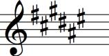 f sharp major key signature