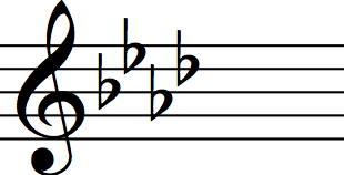 A flat major key signature