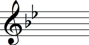 key signature of B flat major