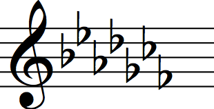 key signature of cb major