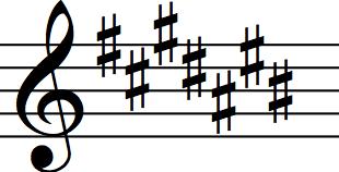 key signature of c sharp major