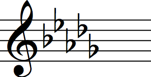 D flat major key siganture