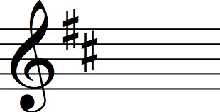 key signature of d major