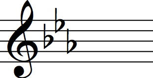 key signature of Eb major