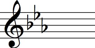 key signature of Eb major