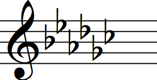 G flat major key signature