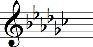 G flat major key signature