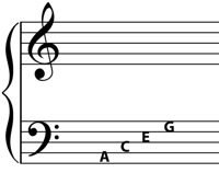 notes in the spaces of the f clef