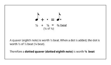 how many beats does an eighth note get