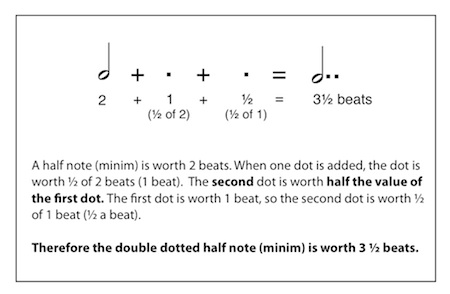 double dotted half note
